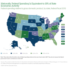 figure nat fed spending by state