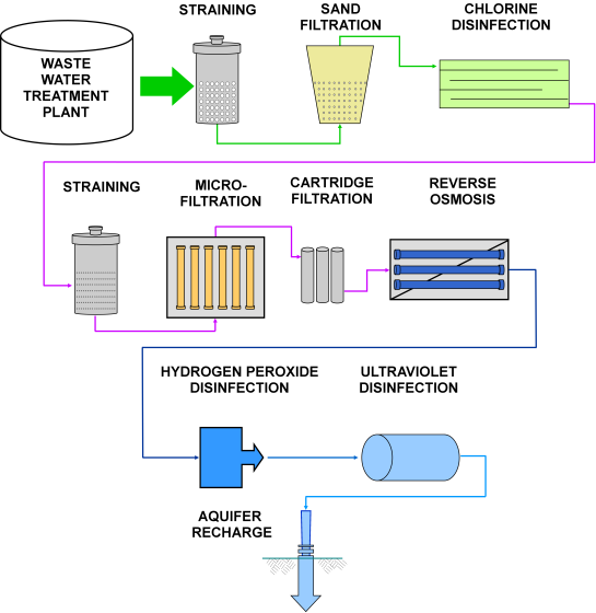 IPR process flow diagram